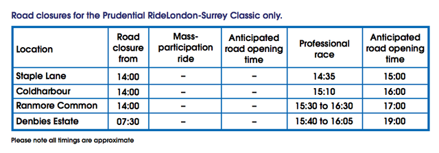 Prudential Ride London-Surrey road closures