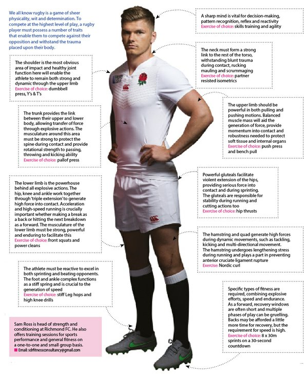 rugby health and beauty.jpeg